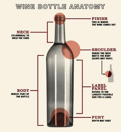 The Wine Bottle!